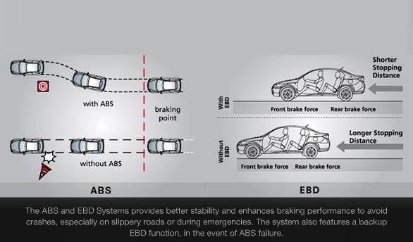 ABS Fren Sistemi Nasıl Çalışır?