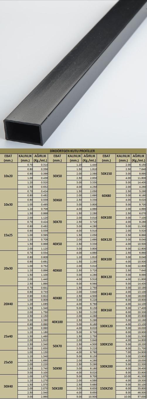 http://www.teknikport.com/wp-content/uploads/2012/02/D%C4%B0KD%C3%96RTGEN-KUTU-PROF%C4%B0L.jpg