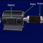Elektrik Motorunun İçini Merak Ediyor Musunuz?