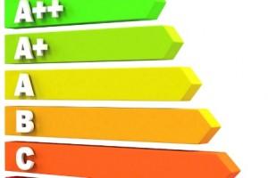 İşletmelerde/Sanayide Enerji Verimliliği ve Maliyet Düşürme